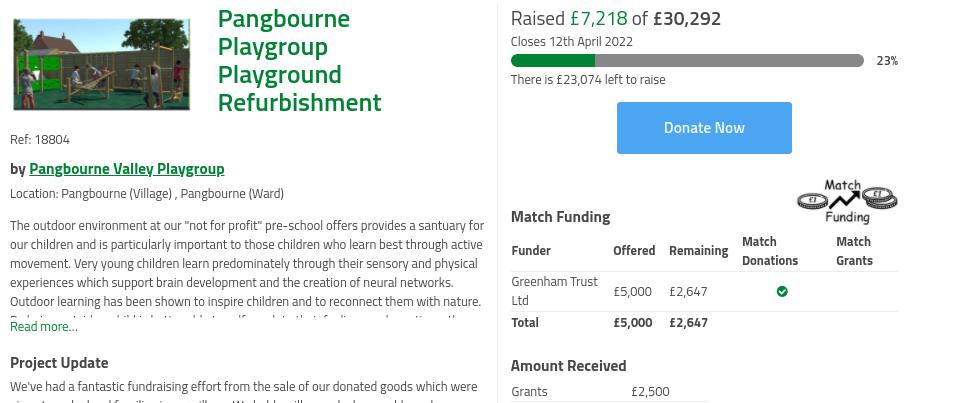 Status of GoodExchange Playground refurbishment
